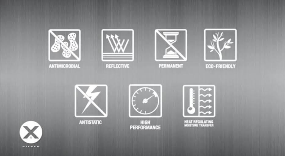Resistex Silver: innovazione e protezione